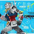 【大埔好去處】GUNDAM RUN高達跑10月登場!亞洲巡迴跑香港站優先購票方法