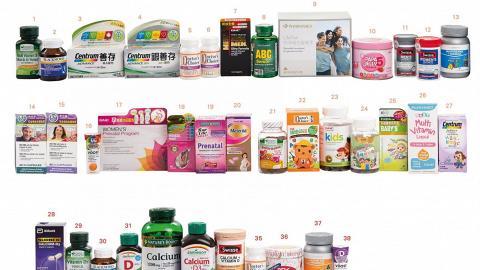 【消委會報告】檢視76款維他命補充劑 9款建議服用量超出最高攝入量