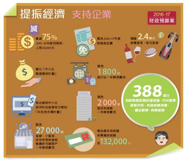 圖:FB@John Tsang