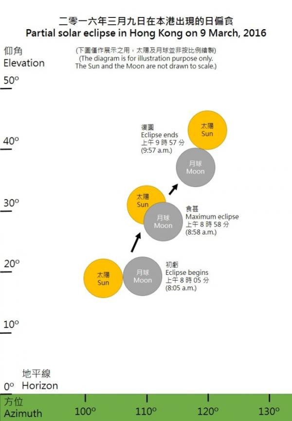圖片來源:香港天文台
