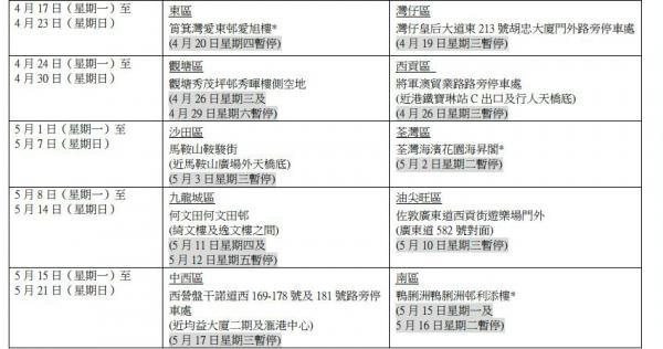 截至2017年5月!神沙車最新服務日程表