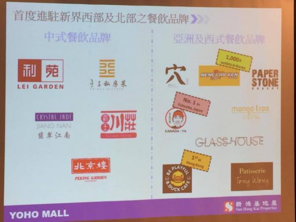 元朗Yoho Mall I 7月開幕!一田百老匯戲院進駐