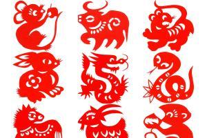 新春行大運!2016猴年十二生肖出遊指南