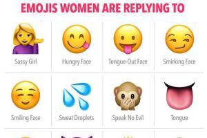 男女最愛emoji大公開!用呢啲emoji同女仔講野會快啲覆?