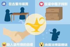 將來靠咩發達?日本心理測驗透露你的致富方法