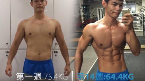 100日不吃外食挑戰!14周減11KG變大隻肌肉男