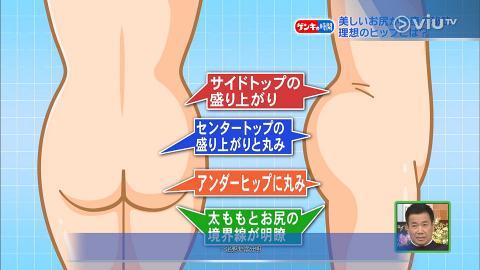 擁有翹臀原來對身體好處多 日本節目教你一招輕鬆練成蜜桃臀