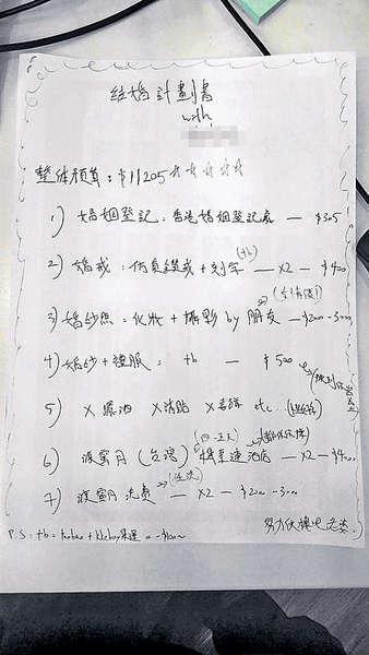 拍拖5年的男友送上這份結婚計劃書 港女一看表示已對結婚沒期望了...(圖: 香港討論區)