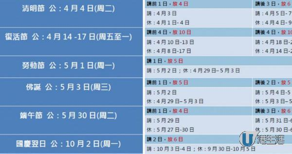 2017香港打工仔請假攻略 勞動節佛誕請1放5日最筍