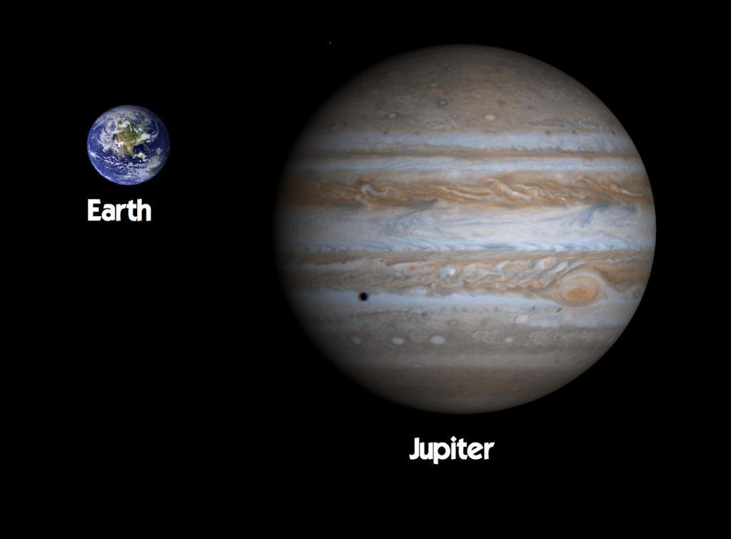 全年最佳觀賞時間!3.8木星衝日