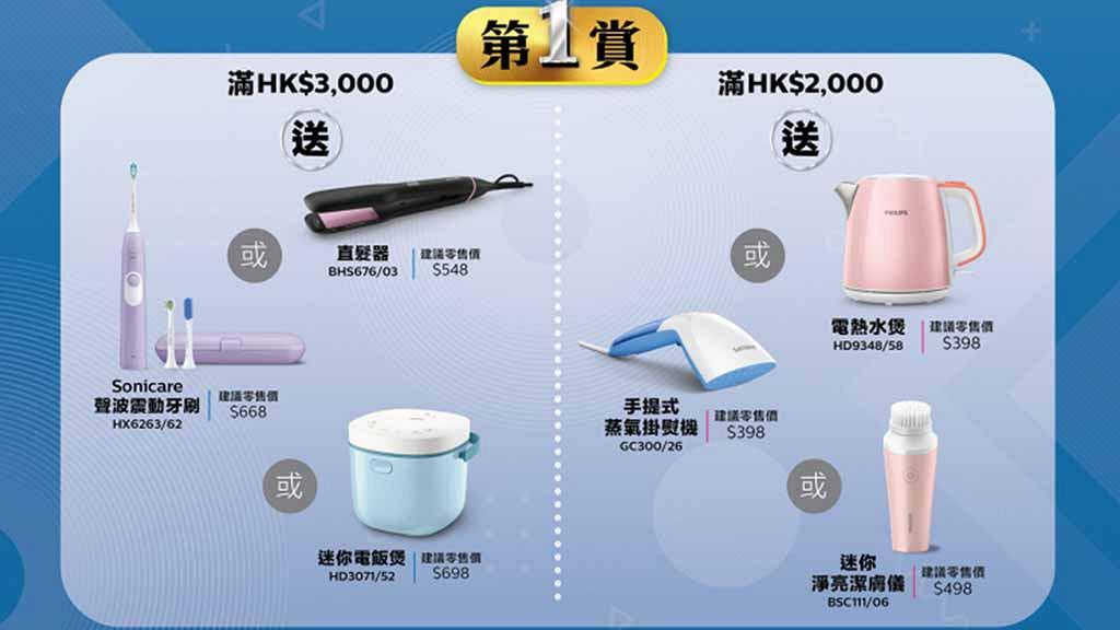 飛利浦Philips推電器優惠 購物滿指定金額換領直髮器/聲波震動牙刷/迷你電飯煲