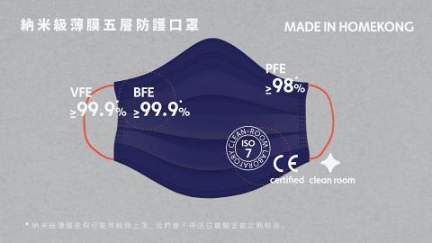 【買口罩】3萬盒Mask Lab口罩4月18日開賣 午夜藍色納米五層口罩/小店聯乘版