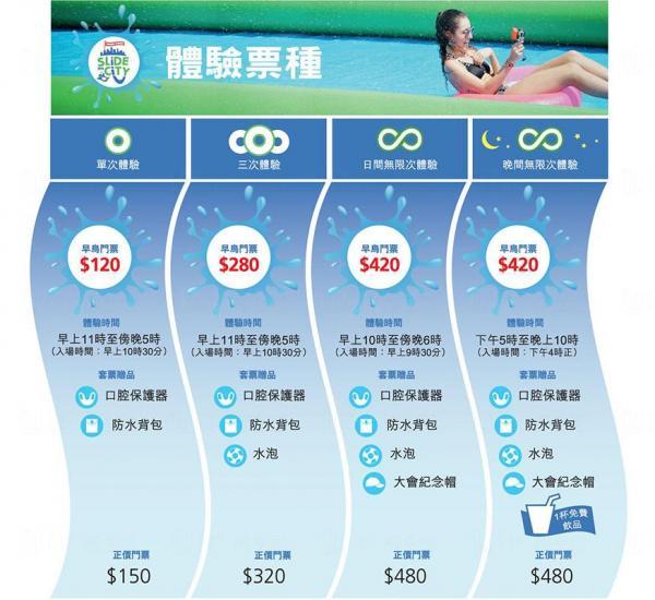 (圖:Slide the City Hong Kong 官方提供)
