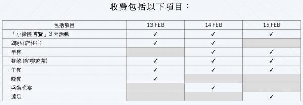 亞太區首個「單身博覽」(圖:Meilingcircle.com)