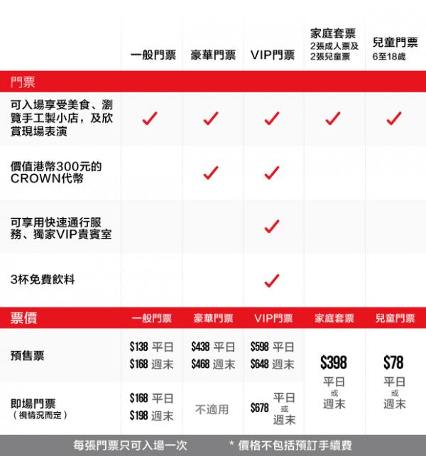 圖:ticketflap.com
