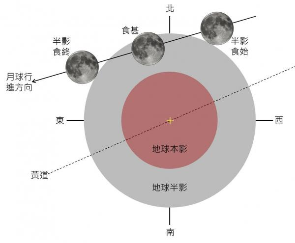歷時逾3.5小時!3.23香港上空現「半影月食」 (圖片來源:FB@報天文)