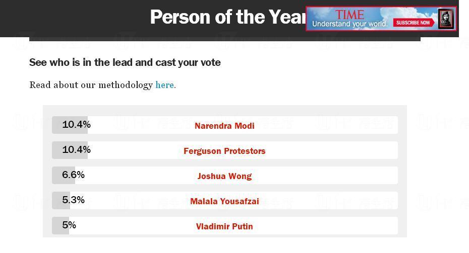 黃之鋒升上《時代》年度人物讀者投票第三位