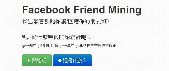 江湖從此多事了!facebook偵測工具 查探誰最留意你伴侶
