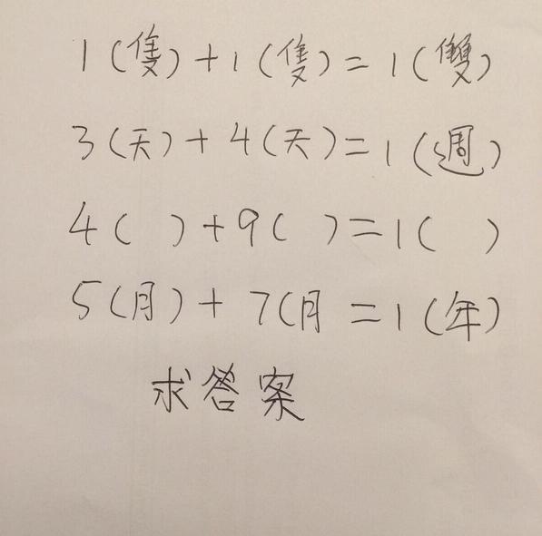 4( )+9( )=1(?) 小學功課題目考起大人,網民答案紛紜
