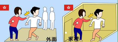 一張圖睇清 日美港台情侶家裡家外大不同