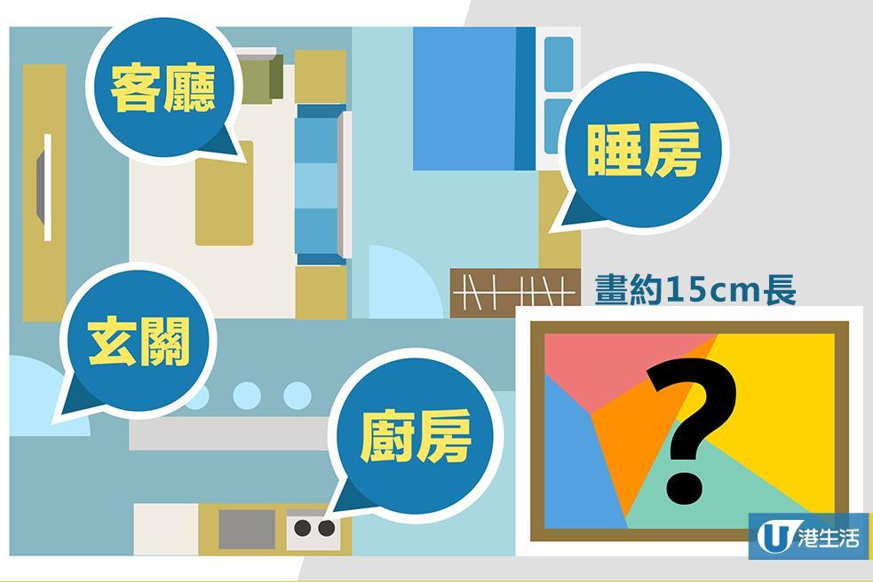 日本人氣心理測驗 一幅畫睇穿你有幾孤寒