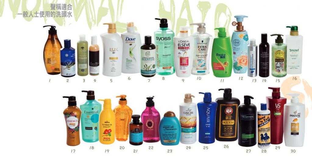 60款洗頭水測試結果出爐!消委會驗出44款含污染物、可致敏防腐劑