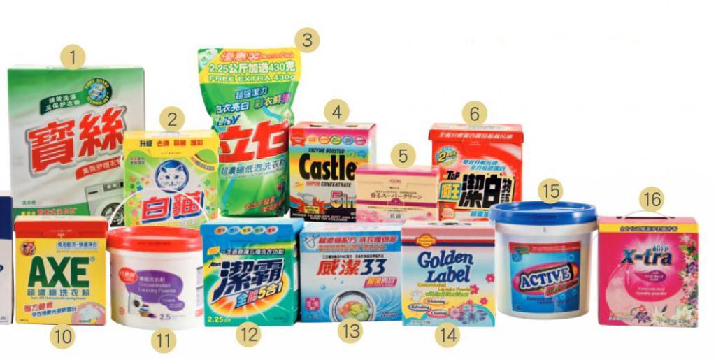 消委會測試推介4款去污、潔白效能最佳洗衣產品
