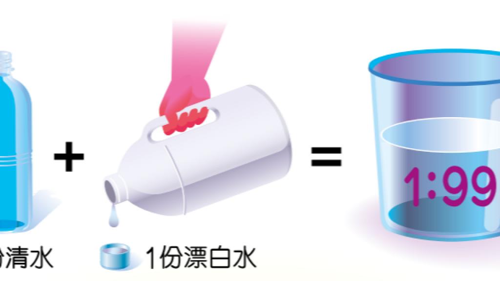 【新冠肺炎】一文學識正確稀釋漂白水步驟 1:99非萬能/做錯一步恐產有毒氣體