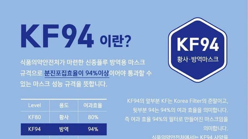 龍門冰室售50萬個韓國KF94口罩 預計2月19可拎貨