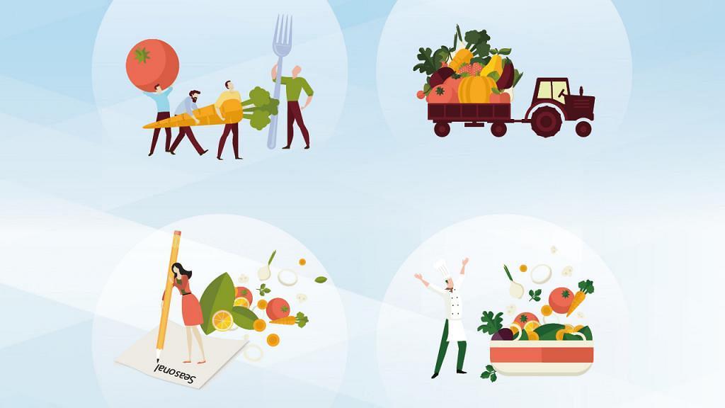 「低碳飲食」四大法則