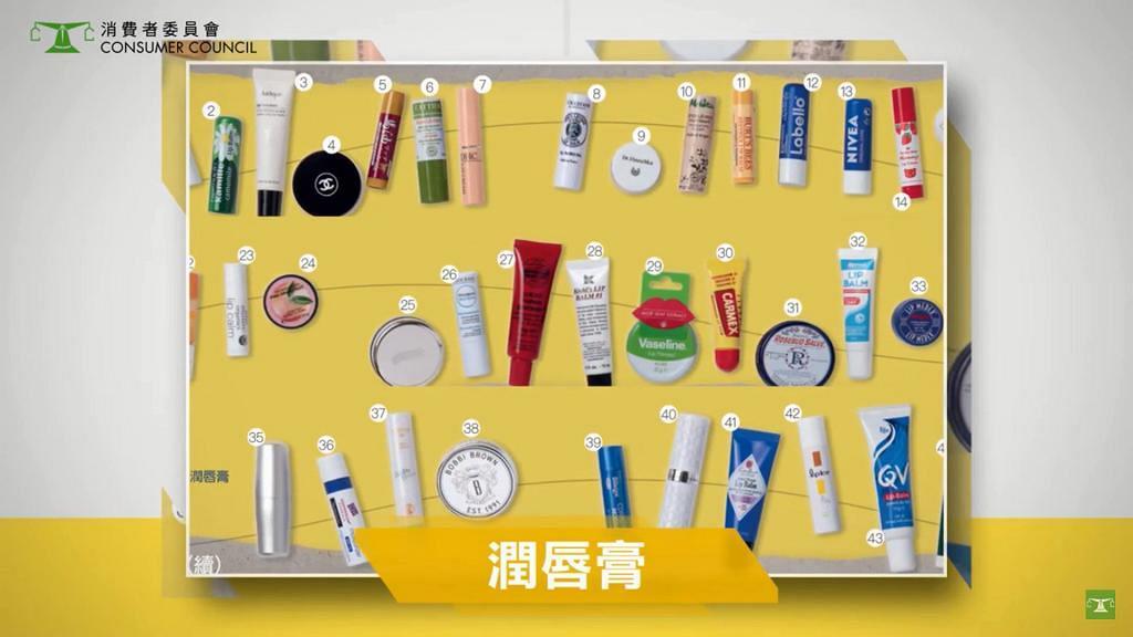 【消委會】8成潤唇膏含礦物油物質有致癌風險 嚴選9款不含礦物油安全潤唇膏