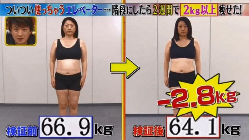 51歲大媽冇節食兩周都減到2.8kg 全靠每天做一件事多餘脂肪有線條