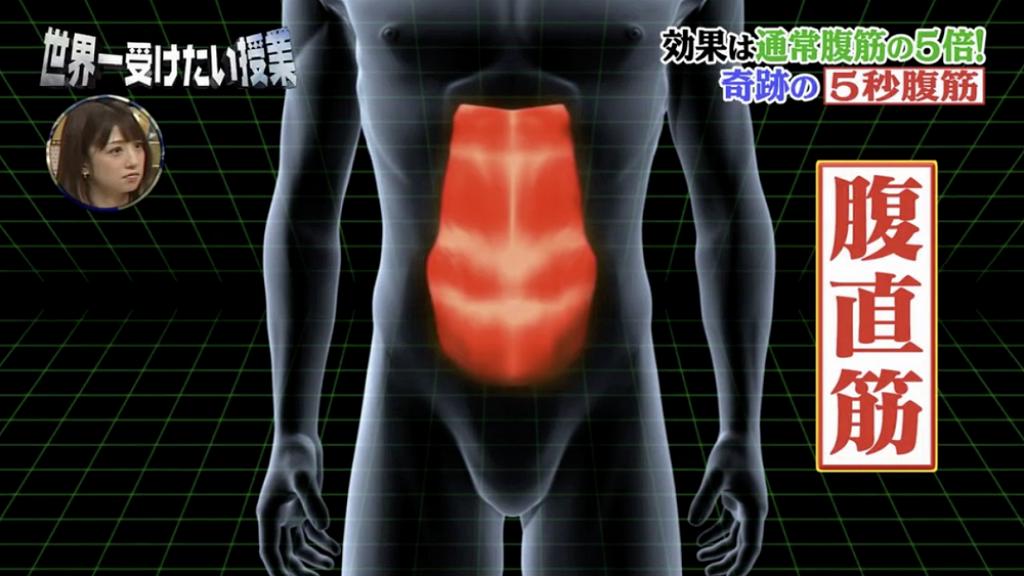 日本節目健身達人教你「5秒練腹肌運動」實測2星期腰圍減5cm同時輕鬆練腹肌