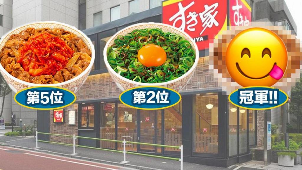 日本網民票選SUKIYA丼飯人氣排行榜 香蔥溫泉蛋牛丼僅獲第二名 冠軍香港都食到