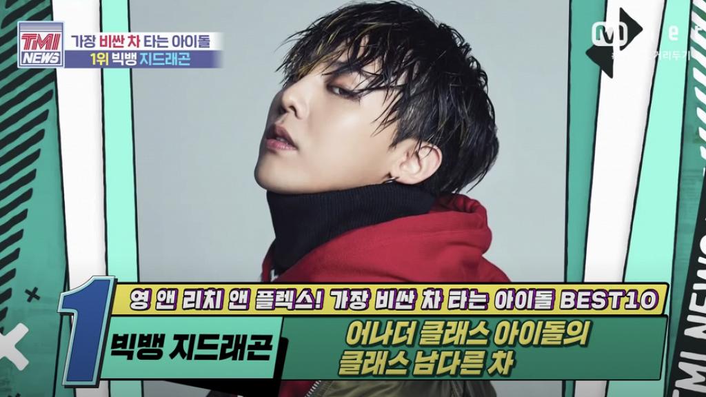 【擁有最貴汽車韓星排行榜】EXO燦烈排第三位 G-Dragon擁3輛過億韓元靚車稱冠