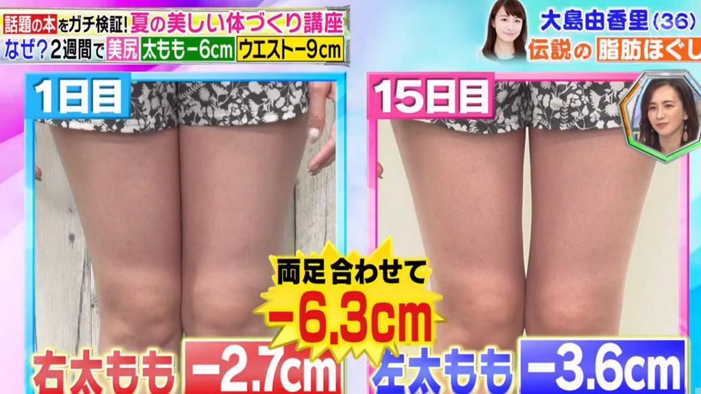 日本節目教4招按摩瘦大腿操消脂!實測2星期腿圍減6cm瘦出大腿罅
