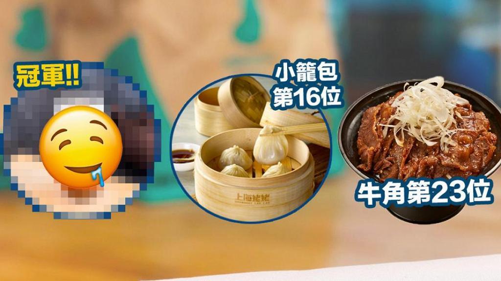 戶戶送公佈2020年港人最愛點選30大美食排名 天仁茗茶913茶王奪全球第6位+香港區冠軍!