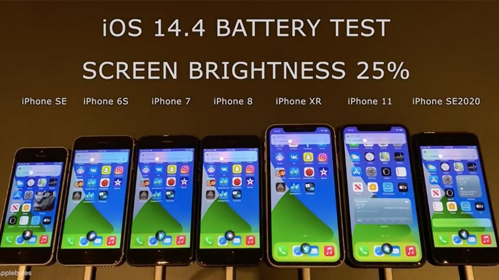 外國實測7款iPhone舊型號耗電量!升級iOS14.4後驚揭一款舊機電池表現更好
