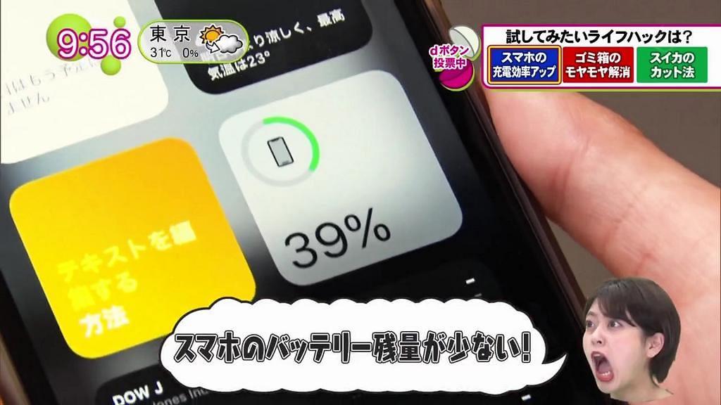 日本節目1招技巧手機快速充電 30%充至100%慳足44分鐘!嫌電話充電慢要學