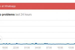 【無事喇!】Whatsapp死機持續45分鐘 全球用家勁投訴