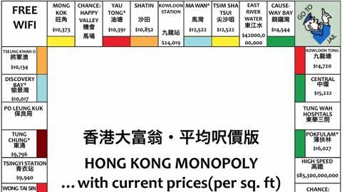 現代香港大富翁・平均呎價版