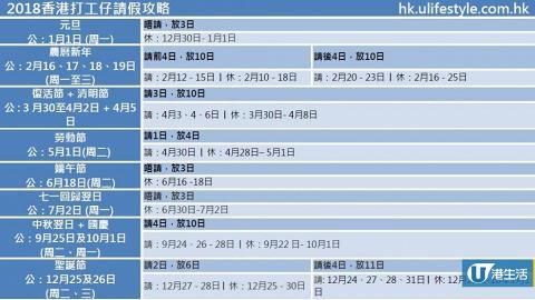 2018公眾假期+請假攻略 香港打工仔復活節請3放10