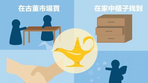 日本心理測驗拆解你的致富之路!4個方法揀選神燈反映你的發達方法