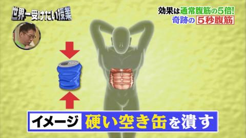 唔洗笑到有腹肌都可輕鬆減走肚腩!日本電視台教你5秒腹肌鍛鍊法