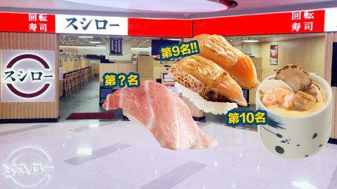 【壽司郎】Sushiro壽司郎香港10大暢銷壽司人氣排行榜 炙燒三文魚僅獲第9名?!