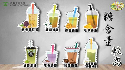 4款清茶/果茶原來比珍珠奶茶更高糖! 一文睇清8款台式茶飲糖含量/卡路里排行榜