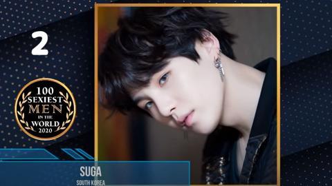 網民票選「全球最性感男星2020」 上屆冠軍BTS成員V跌出十大今年冠軍是他