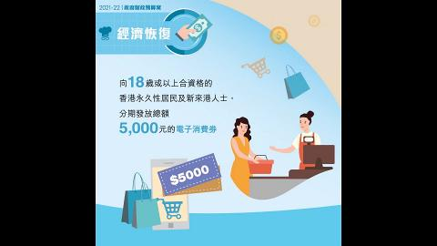 【財政預算案2021】政府5000元電子消費券分5個月派發 申請登記日期領取方式使用限制