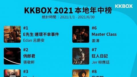 KKBOX 2021年中榜完整名單大公開!Edan單飛出道作穩奪第一位 MIRROR再佔據頭十位足足一半