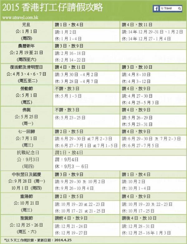 2015年香港公眾假期附請假攻略